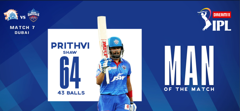 Prithvi Shaw crossed fifty and scored 64 runs for 43 balls.