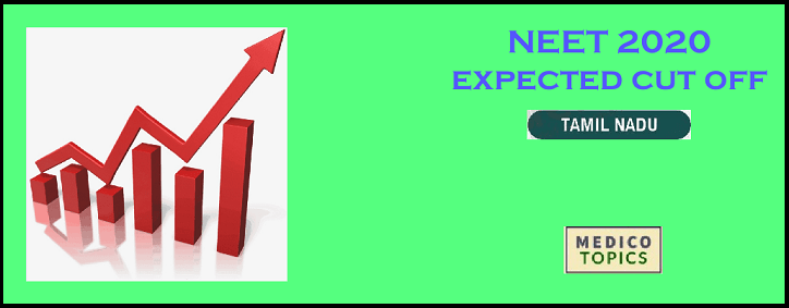 NEET 2020 expected cut off for government colleges