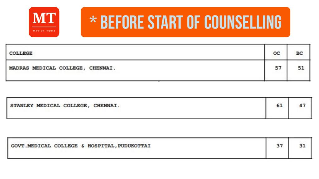 Tamilnadu Medical Counselling Looping rule