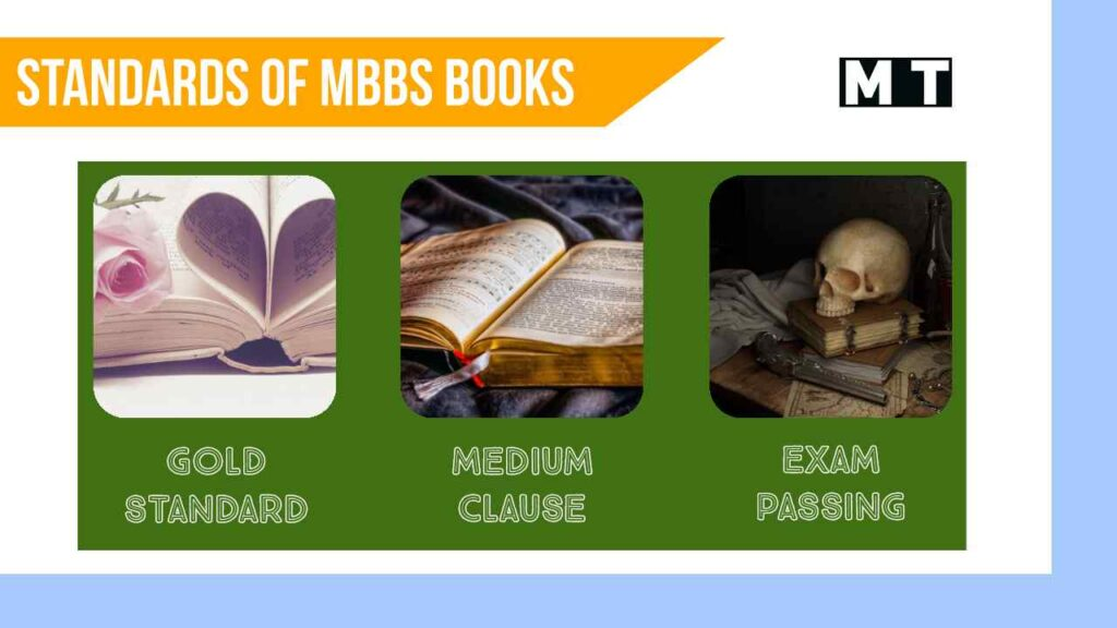 Standards of 1st year MBBS books