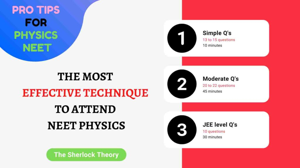 Most effective technique to attend NEET Physics